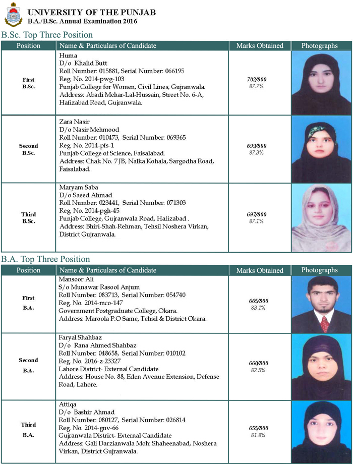 PU BA/BSc annual 2016 results announced - Prize distribution